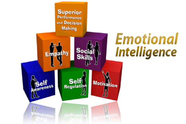 Emotional Intelligence 2.jpg